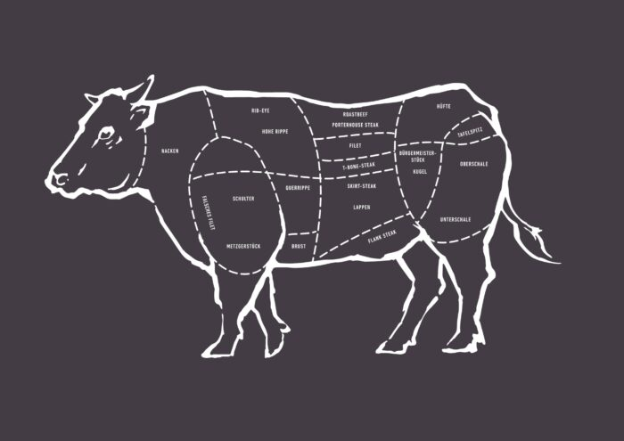 Fleisch vom Rind – Die beliebtesten Cuts
